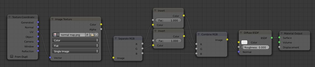 Как инвертировать Normal Map в Blender Cycles
